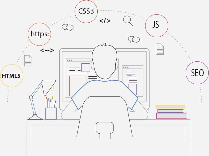 India Website Designer